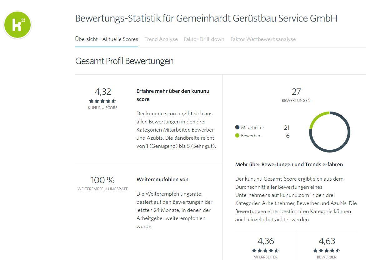 Alle Stellenangebote, sowie die Möglichkeit sich online zu bewerben, finden  Sie auf unserer Internetseite www.spezialgeruestbau.de.